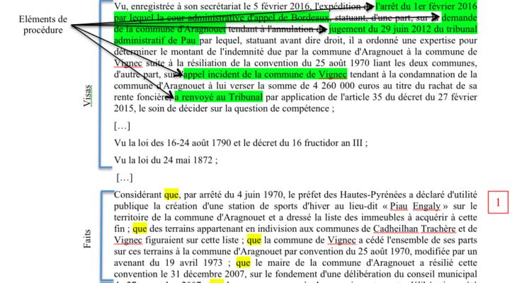 Fondamentauxorg Méthodologie Du Commentaire Darrêt En Droit